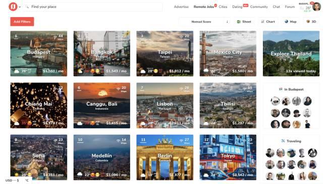Melhores cidades para nômades digitais